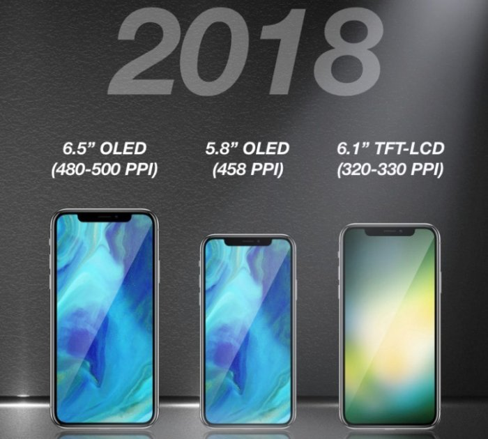 kgi-three-iphones-2018-100741830-large-2